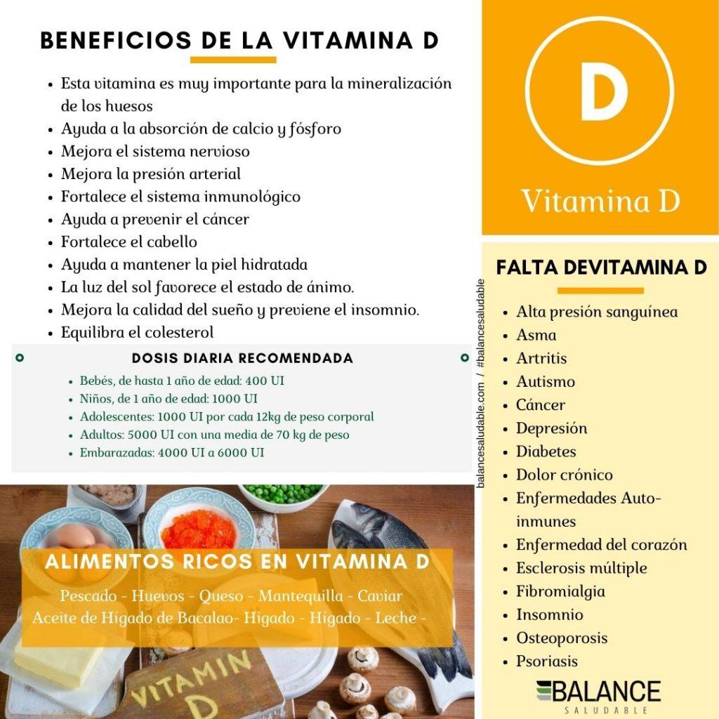 Beneficios e Importancia de la Vitamina D